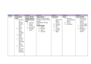 thumbnail of KS3 Long Term Planning